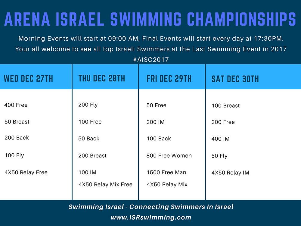Arena Israeli short Course Swimming Championship