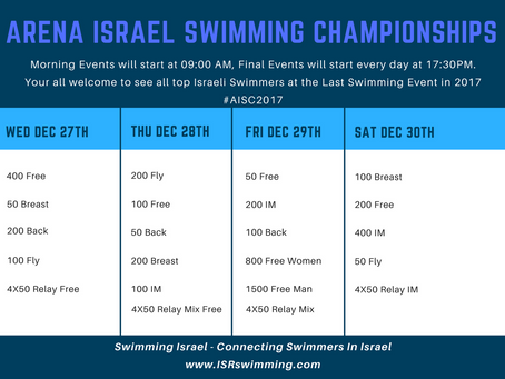 Arena Israeli short Course Swimming Championship