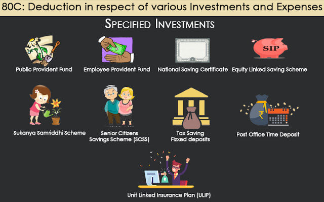 Tax Saving Investments | Deduction under 80C of Income Tax Act