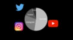 スクリーンショット 2020-02-14 15.02.40.png