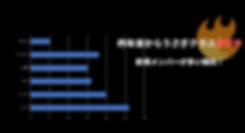 スクリーンショット 2020-02-14 19.36.59.png