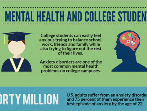 Depression & Anxiety Among College Students - What Parents Can Do