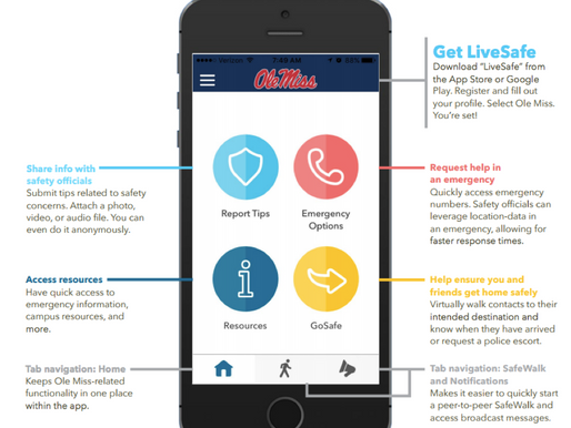 LiveSafe App