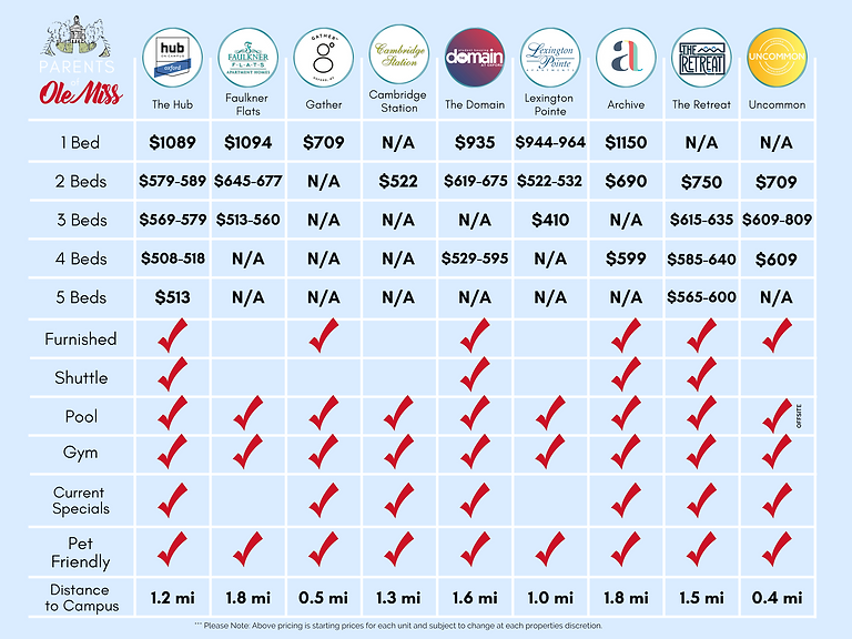 Housing Chart-3.png