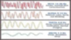 brain-wave-frequency.jpg