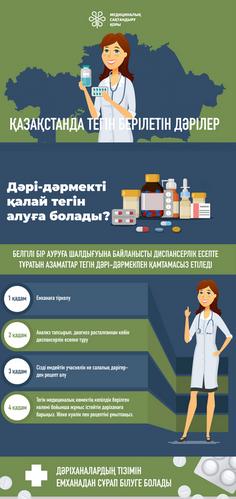 Бесплатные лекарства. Как получить.png