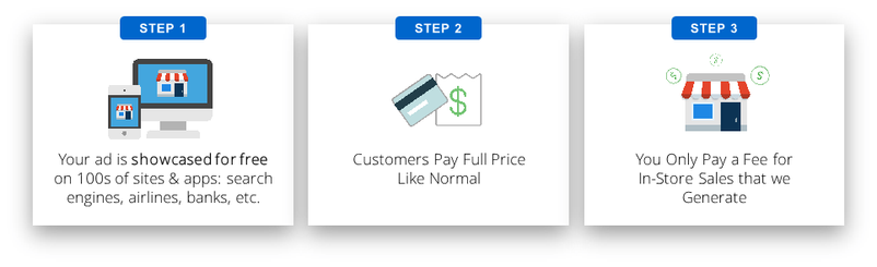 ucard how it works.png