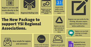 A new package of support for Regions
