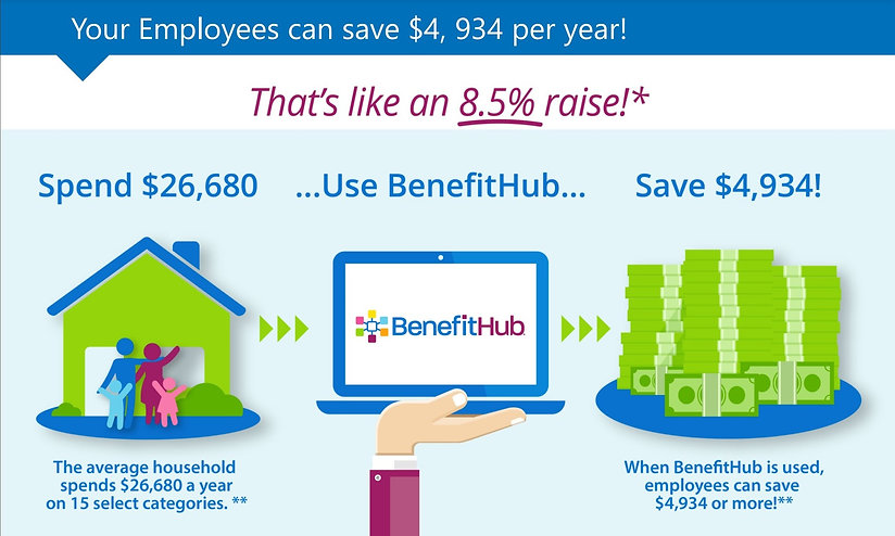 Benefit Hub.jpg