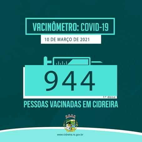 944 Pessoas Vacinadas em Cidreira