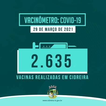 2635 vacinas realizadas em Cidreira