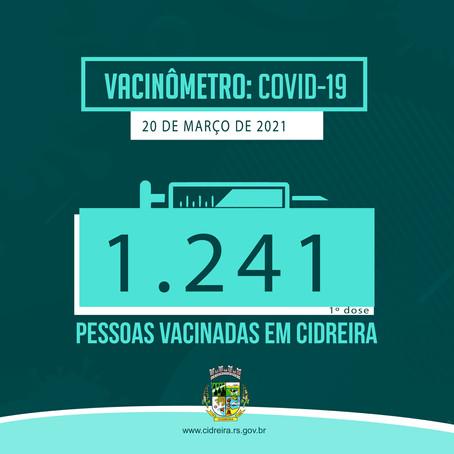 1241 pessoas vacinadas em Cidreira