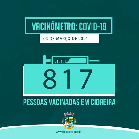 Vacinômetro da Campanha de vacinação contra a COVID-19