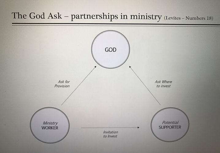 The God Ask - jpg.JPG