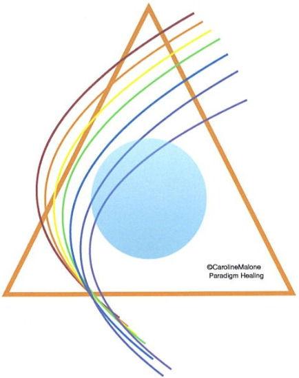 Paradigm Healing© new group coming soon