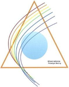 Paradigm Healing©