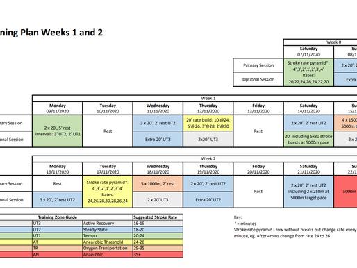 RP3 Lockdown Training Plan
