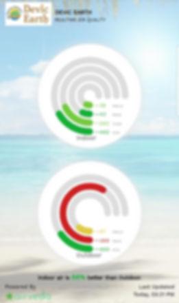 Airveda smart screen indoor vs outdoor A