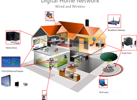Home Security That Functions on Your Network