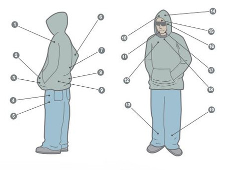 Situational Awareness: Suspect Behavioral Cues and Indicators