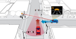 Smart Intersections Saving Elements Not Controlled by Technology - Like People