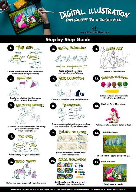 Step By Step guide.jpg