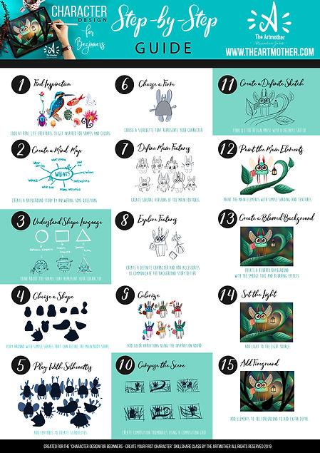 Step-By-Step Guide .jpg
