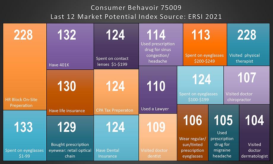 consumber behavior.png