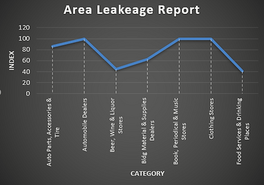 leakage achart.PNG