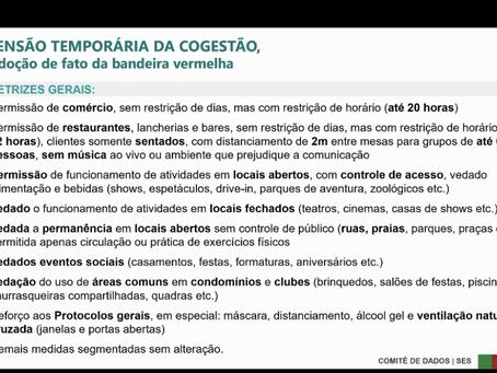 AÇÕES ALINHADAS DE COMBATE À PANDEMIA