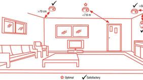 Where to Install Your Carbon Monoxide Alarm?