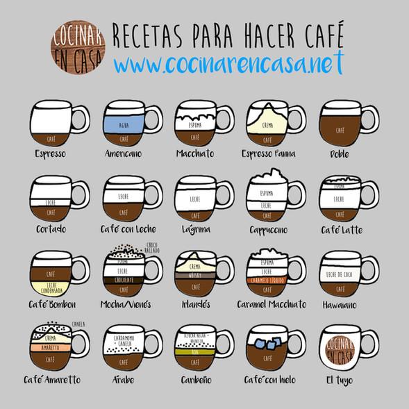 cafe recetas