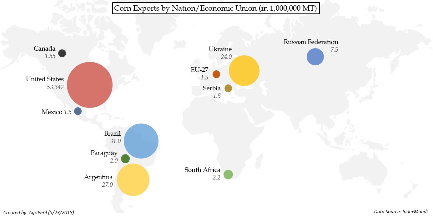 world corn