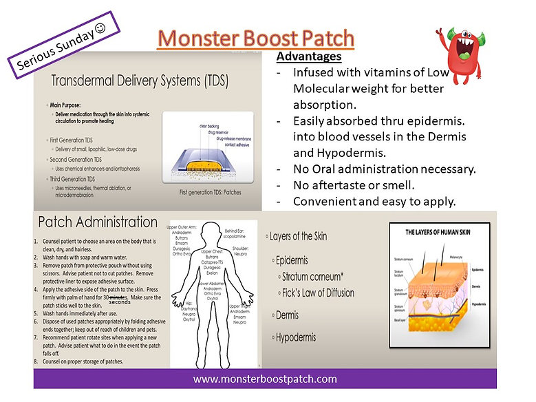 Transdermal Patch How it works & Advanta