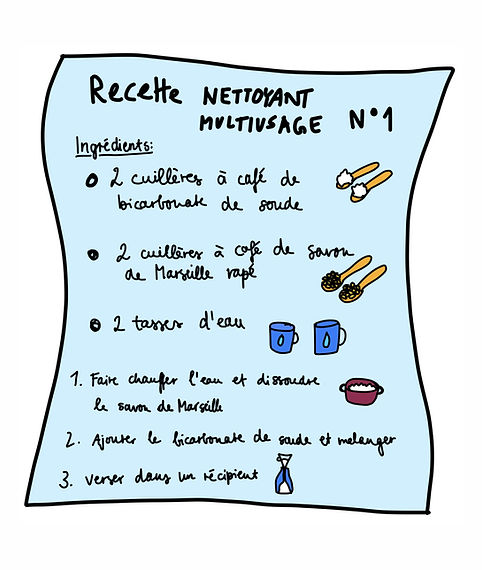 Recette nettoyant multiusage n.1.jpg