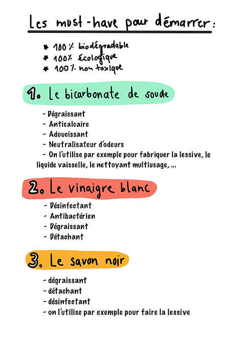 2.Les must have 1.png