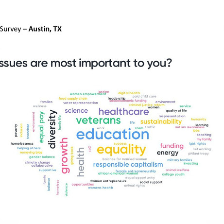 What issues are most important to you?