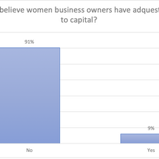 Do you believe women business owner have adequate access to capital?