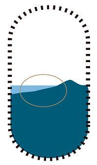 Sedimental zone