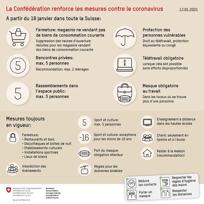 Consignes et recommandations.png