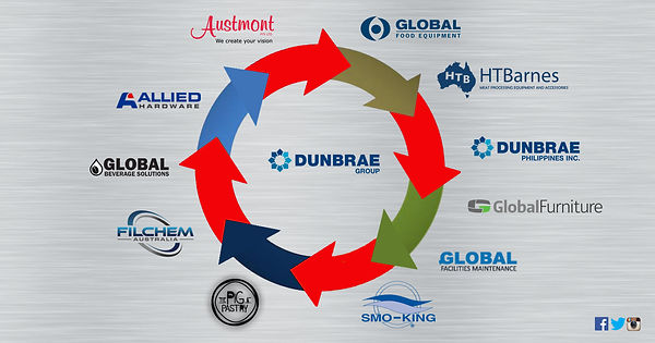 dunbrae-group-companies.jpg