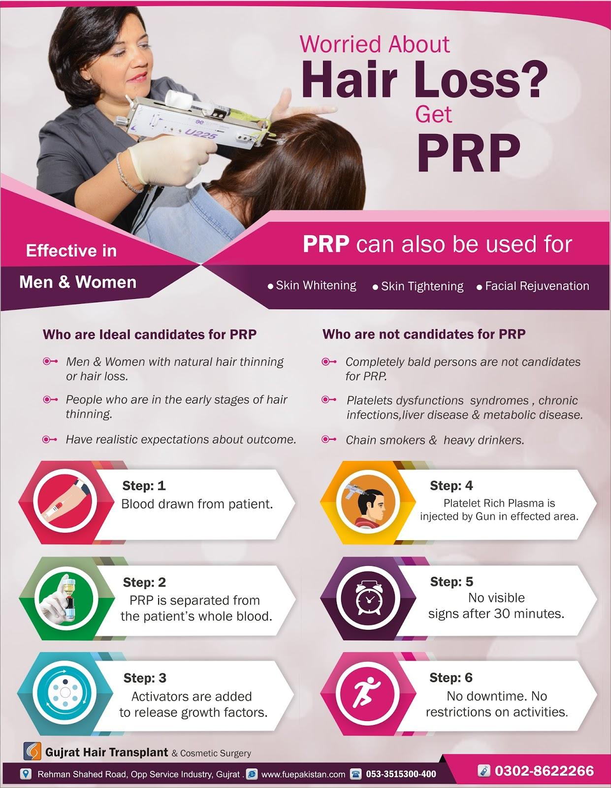PRP ENG Brochure