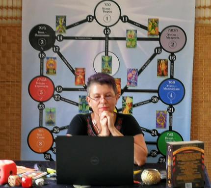 Вторая Международная Конференция Мастеров Трансформаций