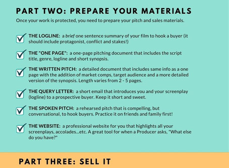 How To Sell Your Screenplay (Infographic)