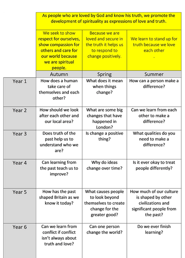 wider curric table.png