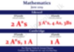 Edexcel & Cambridge Mathematics Results