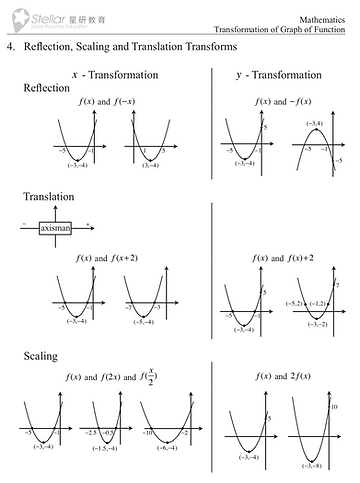 Maths 補習 圖形拆解.png