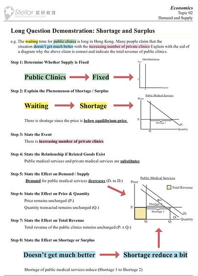 Econ 補習長問答流程.png
