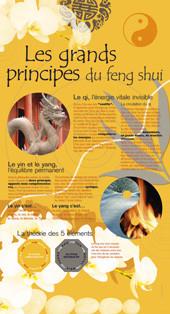 exposition feng shui panneau 4.jpg
