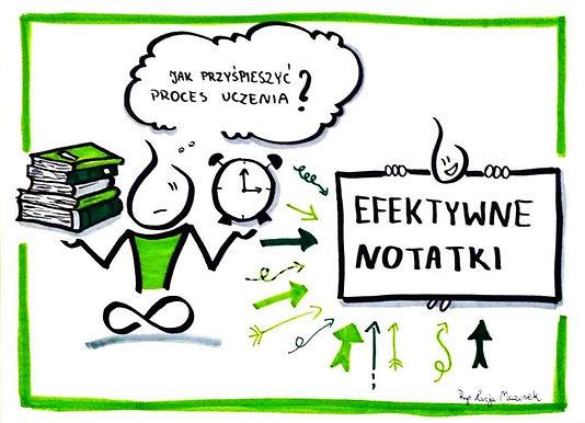 Efektywne notatki - warsztaty dla dzieci i młodzieży Z nami nauczysz się dobrze notować!